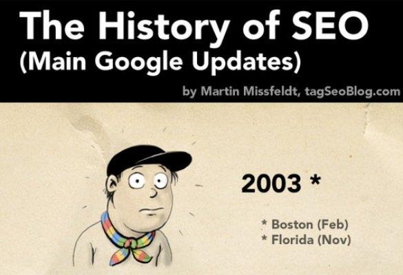 seo-blog-2012