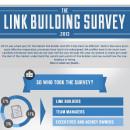 Infografica sul link building 2014